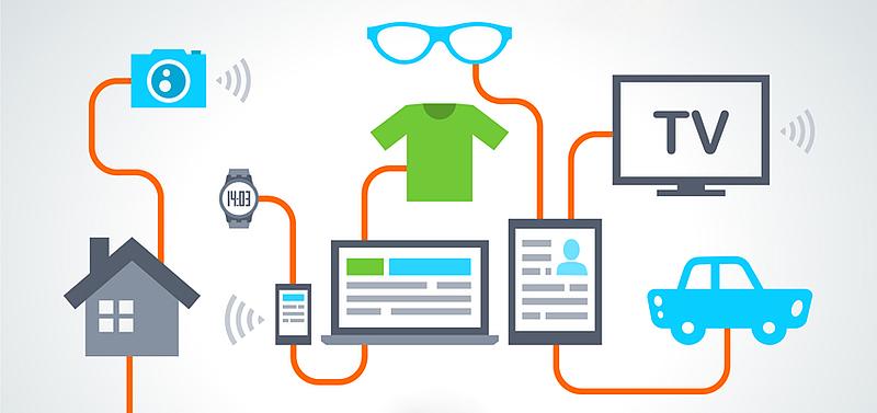 Datenschutz Innovation